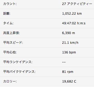 スクリーンショット 2013-04-30 13.38.09
